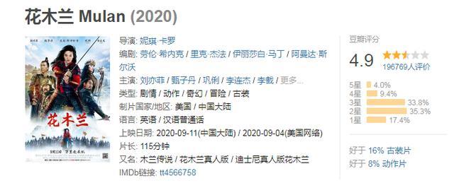 劉亦菲版電影《花木蘭》國內票房慘澹。卻能斬獲北美市場900萬 - 每日頭條