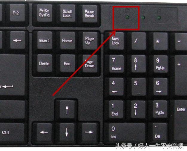 電腦鍵盤全部鍵的功能 17 鍵盤左邊第一個指示燈功能 - 每日頭條