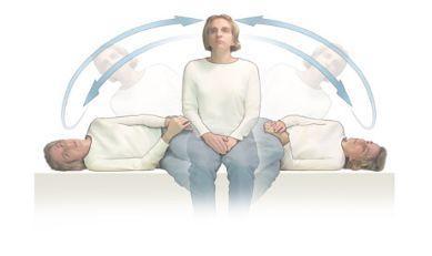 天旋地轉耳石癥:臨床上最常見的眩暈疾病。了解一下 - 每日頭條