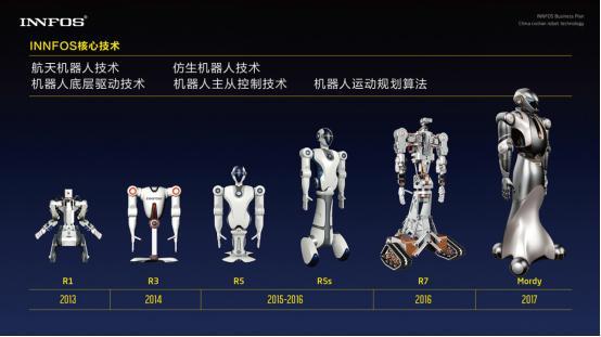 逆天仿生機器人。即將迎來黃金時代! - 每日頭條