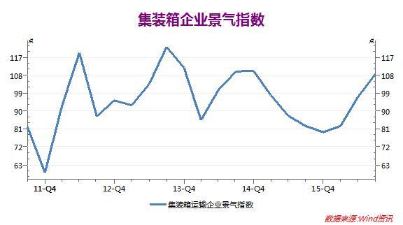 全球航運產業大洗牌:韓國倒霉了 中國「因禍得福」 - 每日頭條