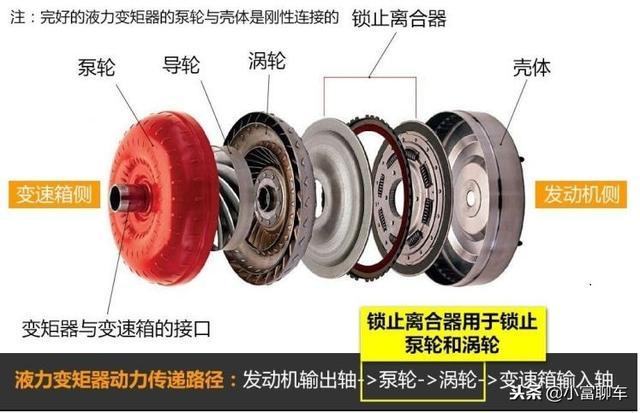 懸崖勒馬:豐田因CVT變速箱緊急召回部分C-HR和奕澤 - 每日頭條