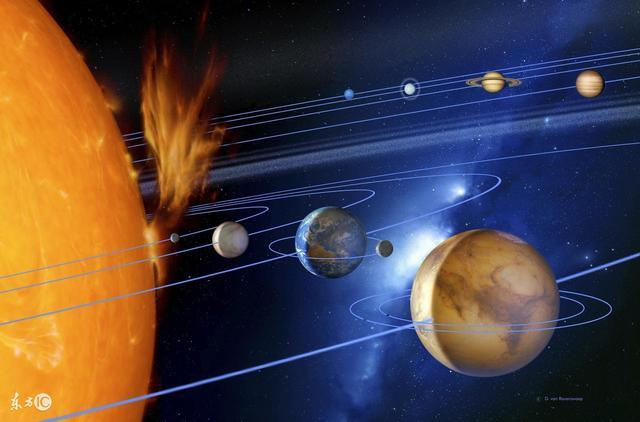地球圍著太陽,太陽圍著銀河系轉,那銀河系繞著什麼轉? - 每日頭條