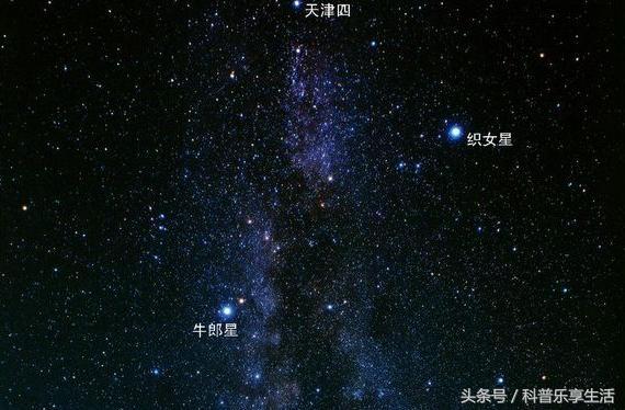 天上星星為什麼一閃一閃?星星到底是發光還是不發光的? - 每日頭條