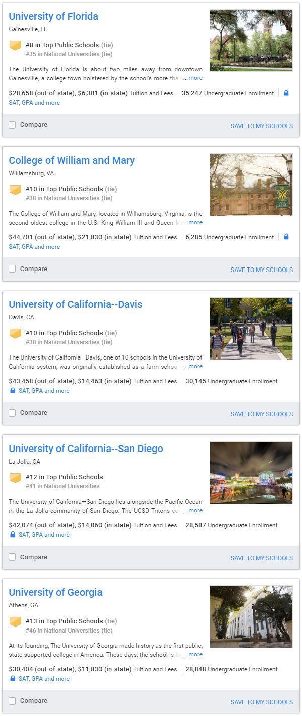 2019美國最佳公立大學排名TOP30!(含學生人數,學費···) - 每日頭條