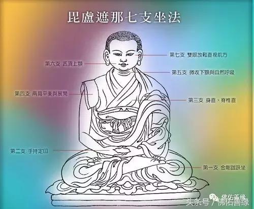 毗盧七支坐的竅訣 - 每日頭條