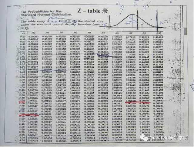 微課:SPC手冊中公式常數與Sigma的關係 - 每日頭條