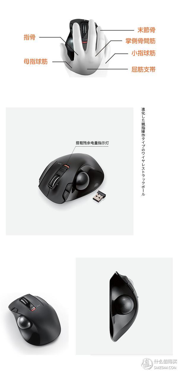 #本站首曬# 解救滑鼠手 — Elecom 宜麗客 M-XT2DRBK 無線軌跡球滑鼠 - 每日頭條