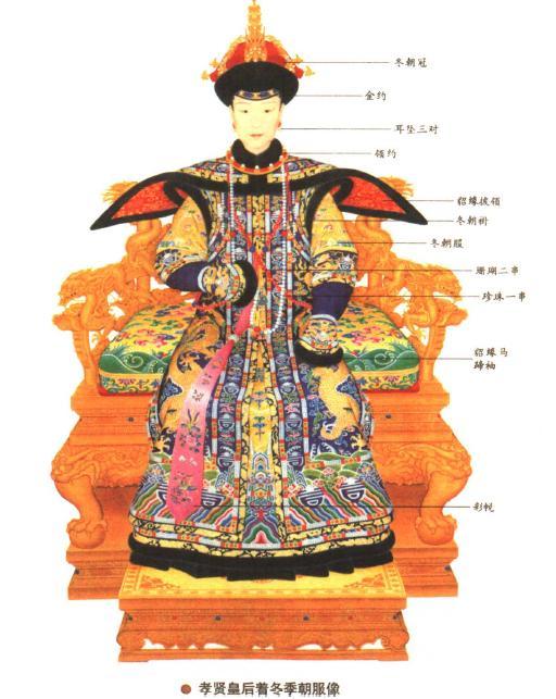 你以為龍袍只有男人可以穿嗎?錯了!女人也可以穿龍袍 - 每日頭條