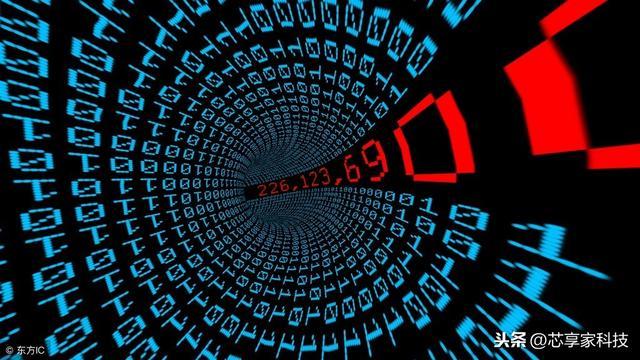動態IP和靜態IP,你了解多少? - 每日頭條