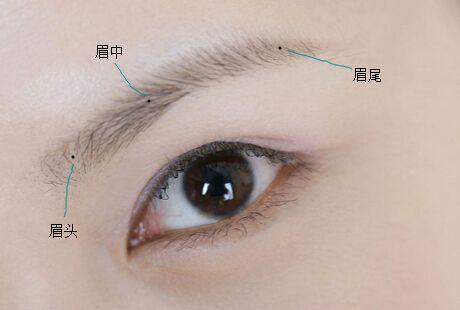 女人的眉毛中有痣代表什麼?其實不同的痣代表的意義各不相同 - 每日頭條