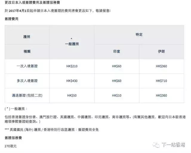 在香港也可以辦理多次日本簽證了 - 每日頭條