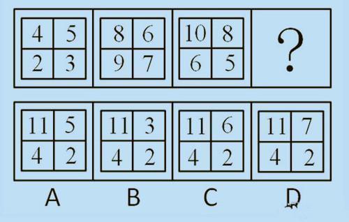 數學智力題~~據說智商120以上的人只需10秒鐘! - 每日頭條