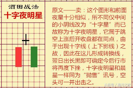 酒田戰法(48):十字夜明星與夜星同出一轍 均為「拋售」信號 - 每日頭條
