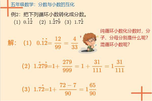 五年級數學:分數與小數的互化問題 - 每日頭條