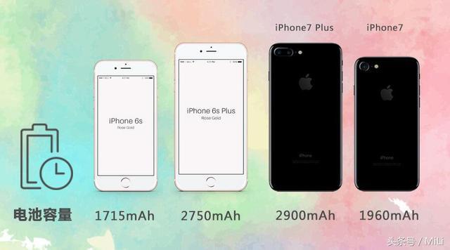 32GB的iPhone 7夠用嗎?手機內存不夠用怎麼辦? - 每日頭條