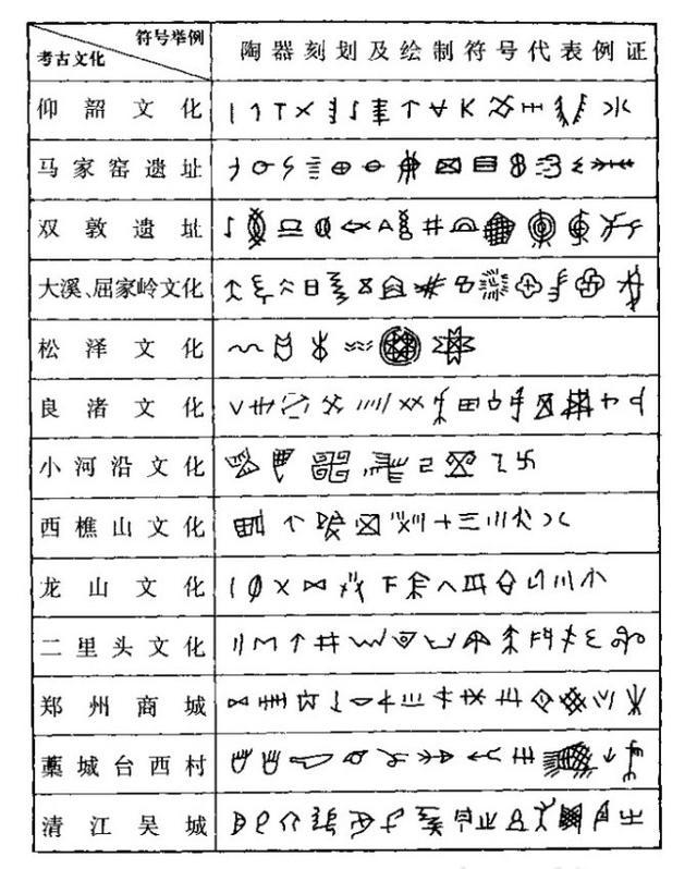 歷史上漢字九種字形的演化。你知道都有哪些和先後嗎? - 每日頭條