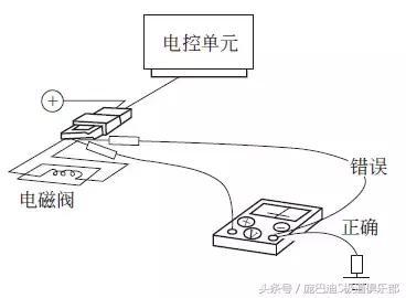 萬用表怎樣檢測電控單元ECU是否有故障(方法、注意事項) - 每日頭條