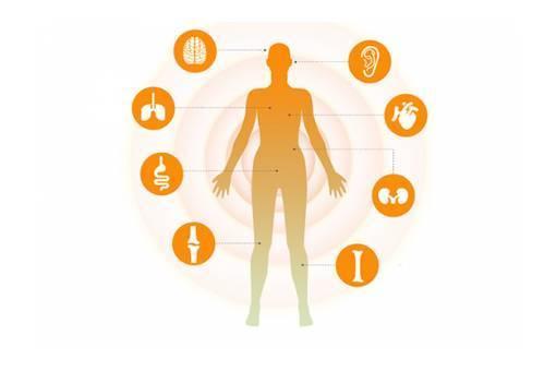 蛋白質對人體有什麼作用?缺乏或過量會影響健康?一定要注意 - 每日頭條