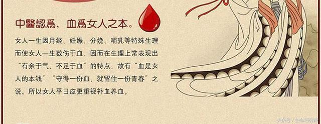 如何區分中醫的氣虛、血虛、陰虛、陽虛 - 每日頭條