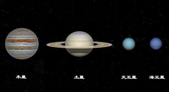 太陽系是由什麼組成的呢? - 每日頭條
