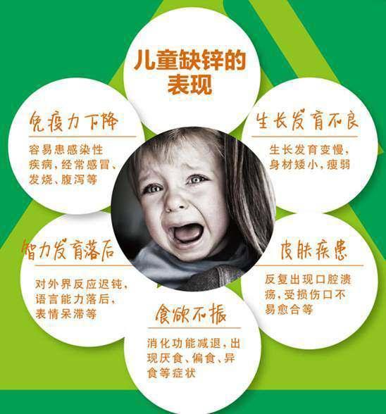 關於兒童鋅缺乏,到底會有哪些表現和引起的原因你知道嗎? - 每日頭條