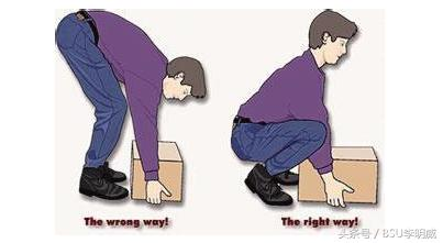 什麼原因導致了你的腰痛?以及如何糾正? - 每日頭條