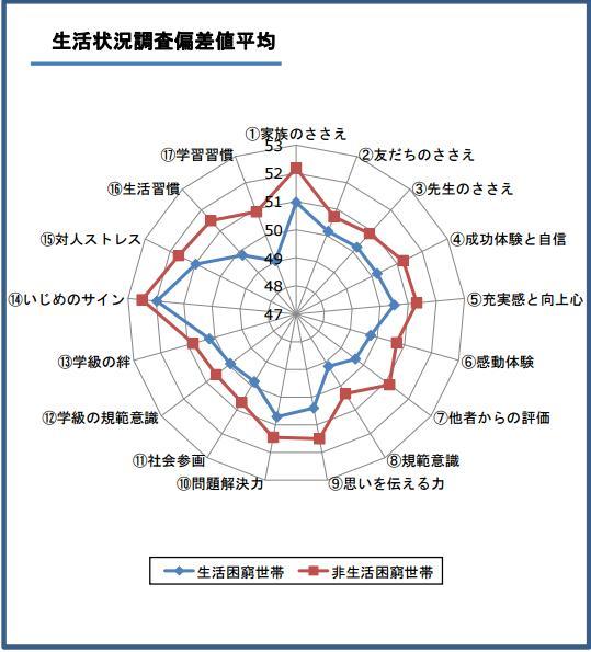 家長要注意!如何切斷貧困的鎖鏈?日本注目「10歲之壁」 - 每日頭條