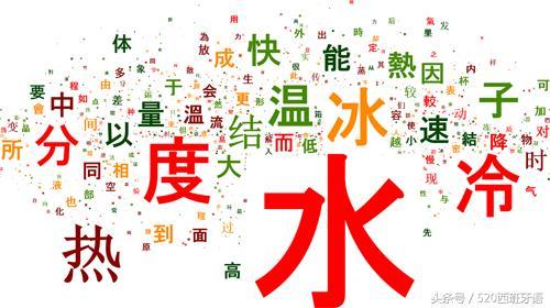 聯合國也來湊熱鬧?評選出世界上最難的十門語言!漢語最難學? - 每日頭條