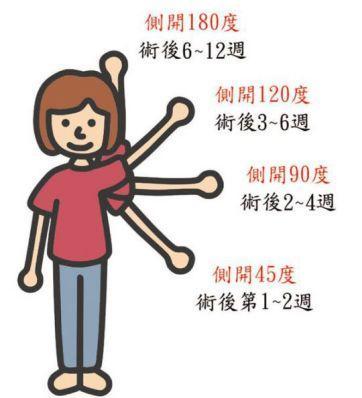 有一種不能治癒的「胖」 叫做淋巴水腫 - 每日頭條