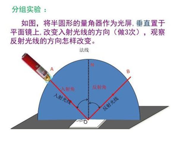 你知道倒影是什麼物理原理嗎?光的反射在實際生活中有什麼應用? - 每日頭條