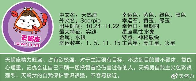 #今日運勢# #星座# #黃曆# 2019年10月10日,星期四,天秤座 - 每日頭條