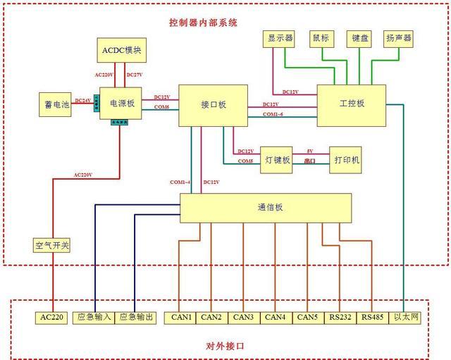 消防供配電系統是什麼?消防供配電系統的一般規定有哪些? - 每日頭條