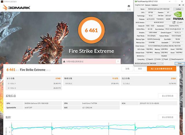 紅色藥丸?NVIDIA GeForce GTX 1060評測 - 每日頭條
