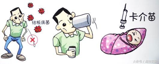 反覆咳嗽咳痰錯當感冒治!13歲體育生竟患「空洞型肺結核」! - 每日頭條