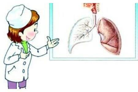 肺癌轉移途徑是什麼? - 每日頭條
