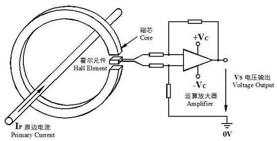 霍爾電流傳感器你知道多少? - 每日頭條