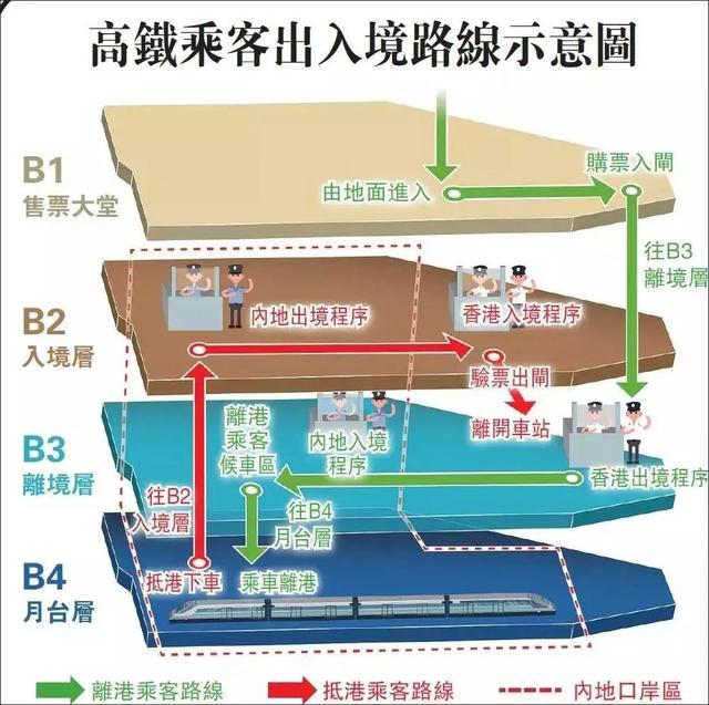 廣深港高鐵香港段9月23日通車,成都坐車700多元10小時到香港 - 每日頭條