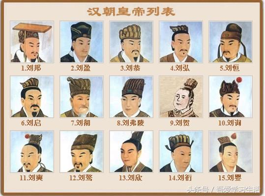 10分鐘快速讀懂珍藏《漢朝歷代皇帝列表》歷史知識大全收藏學習 - 每日頭條