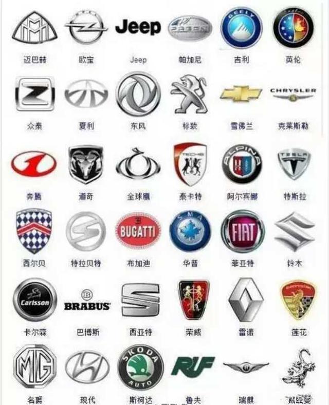 全球有多少個汽車品牌?看看這些車標就知道了! - 每日頭條