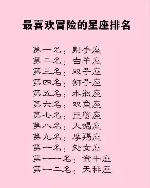 最喜歡冒險的十二星座排行榜,十二星座代表的古代詩人 - 每日頭條