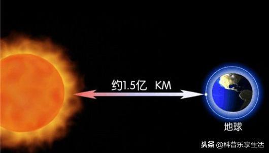 太陽與地球有多遠?太陽與地球之間的距離如何測量?方法告訴大家 - 每日頭條