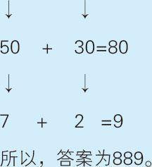 印度數學教你如何快速做加法-改變傳統的從右至左算法 - 每日頭條