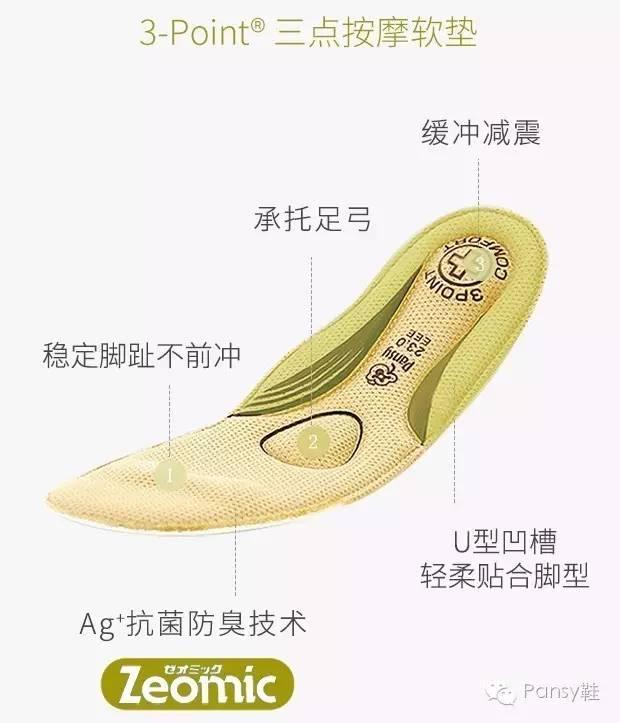 「腳拇指外翻」該穿什麼鞋?讓30萬患者來告訴你 - 每日頭條