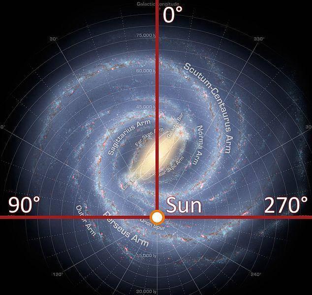 太陽系的邊界怎麼定義?它到底在何處? - 每日頭條