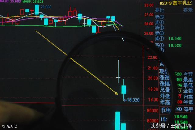 股票常用 專業術語 - 每日頭條