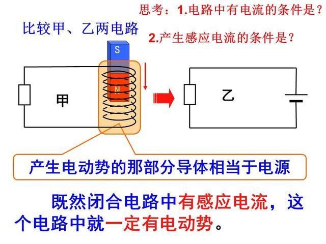 高中物理選修3-2 第一章 法拉第電磁感應定律(上) - 每日頭條