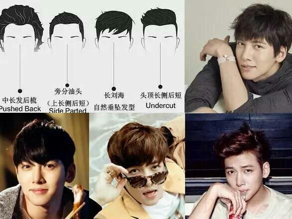 今年男生什麼髮型更加帥氣。怎麼找到適合自己臉型的髮型? - 每日頭條