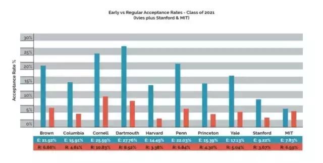 思潮英文教育:不到1%的國際生能夠爬「藤」成功 - 每日頭條