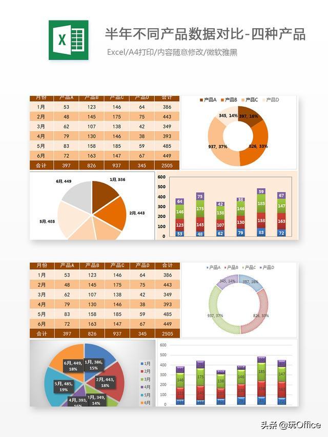 免費   送你200+套Excel圖表模板,你還苦於沒有學習的素材嗎? - 每日頭條